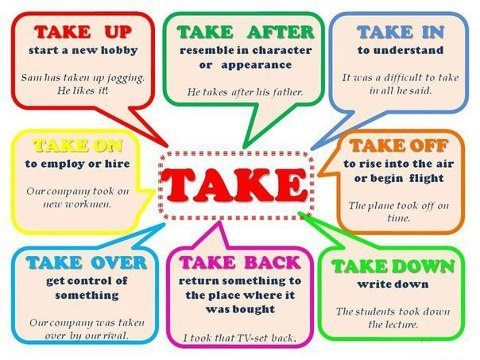 phrasal verbs | English with a Twist