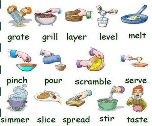 Blog_Cooking Verbs