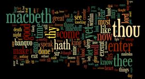 Shakespeare_Macbeth Wordle